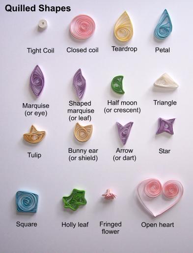 quilled shapes - ГЛОССАРИЙ. Занимаемся творчеством на английском